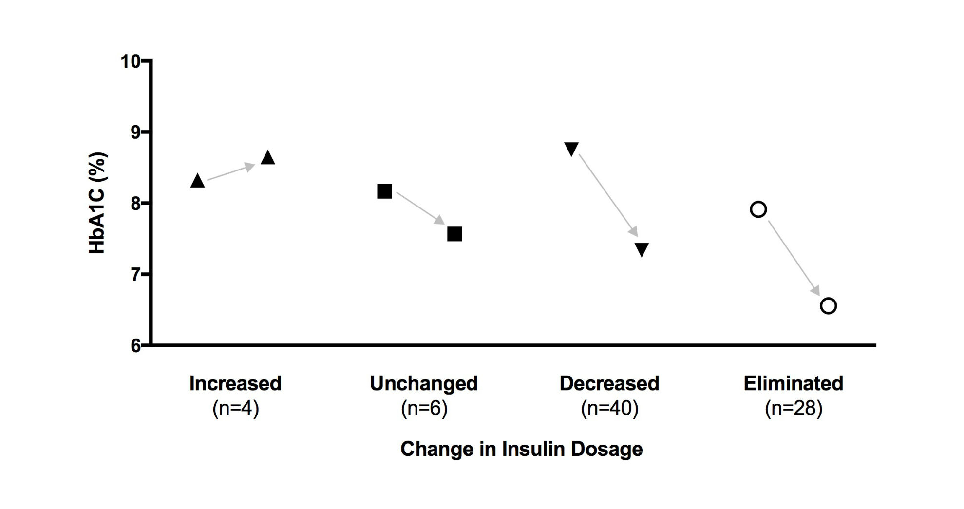 Jd a novel intervention including individualized nutritional view this figure figure nvjuhfo Images
